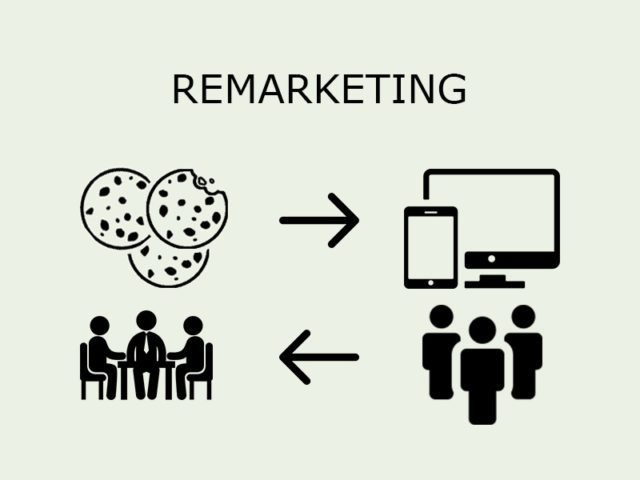 what is remarketing  how google remarketing works
